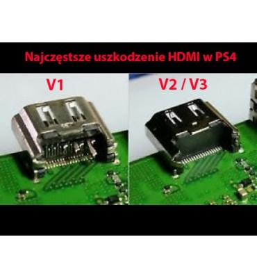 Hdmi socket for PlayStation 4 console